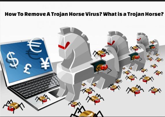 Trojan là gì? Tìm hiểu về Trojan Horse là gì? Với phần mềm diệt virus Trend Micro