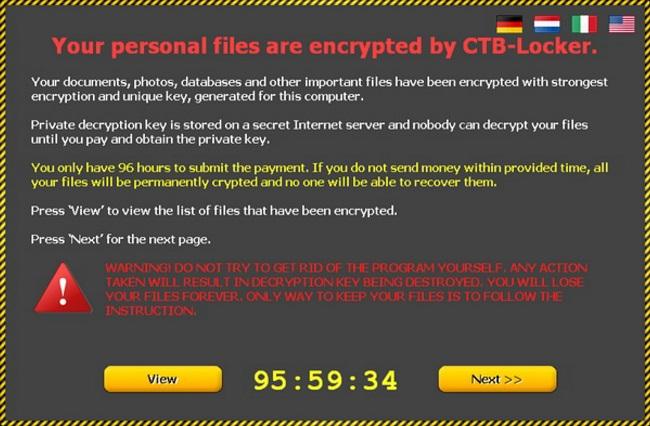 Ransomware là gì? Cách phòng chống Ransomware như thế nào?